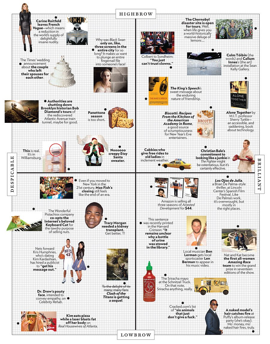 Bravo Special to Rank Pop Culture in 'The Approval Matrix'